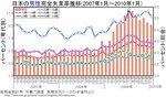 201001_unemployment-rate-japan-man.jpg
