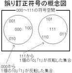 correction_code.jpg