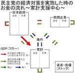 dpj-flow.jpg