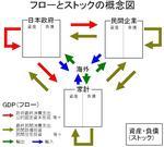 flow-stock.jpg