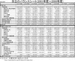 hitachi_balance-sheets.jpg