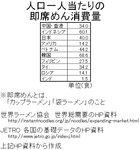 instantnoodles-market-per.jpg