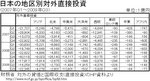 japan-direct-investment-abroad-cb.jpg