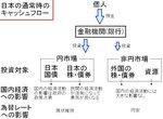 japan_cashflow1.jpg