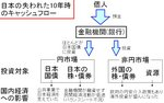japan_cashflow2.jpg