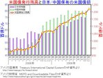 us-bond_japan-china-holds_200910.jpg