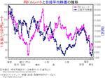 yen-rate_stock.jpg